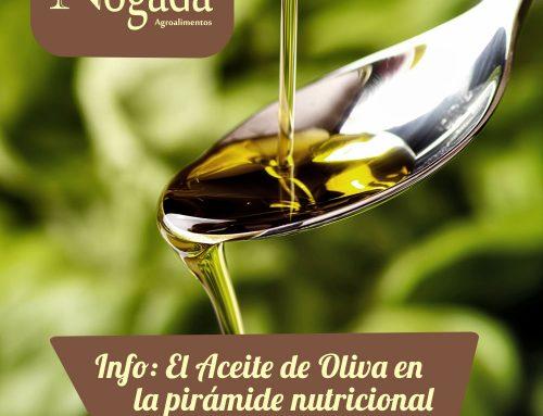 Nogada Gourmet – El aceite de oliva en la pirámide nutricional